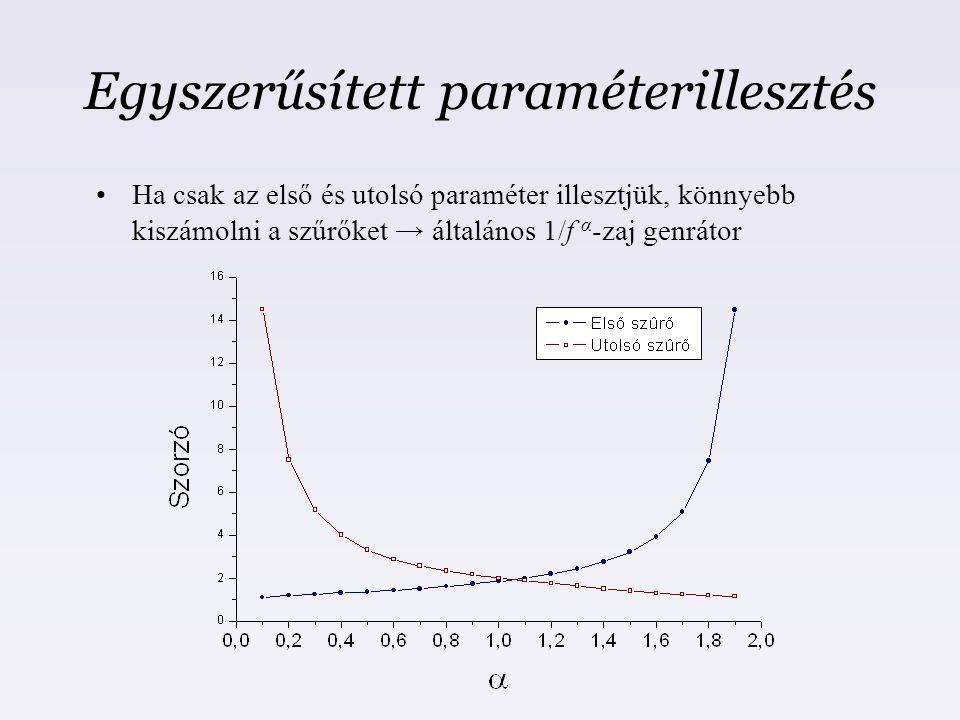Egyszerűsített paraméterillesztés Ha csak az első és utolsó paraméter illesztjük, könnyebb kiszámolni a szűrőket → általános 1/f α -zaj genrátor