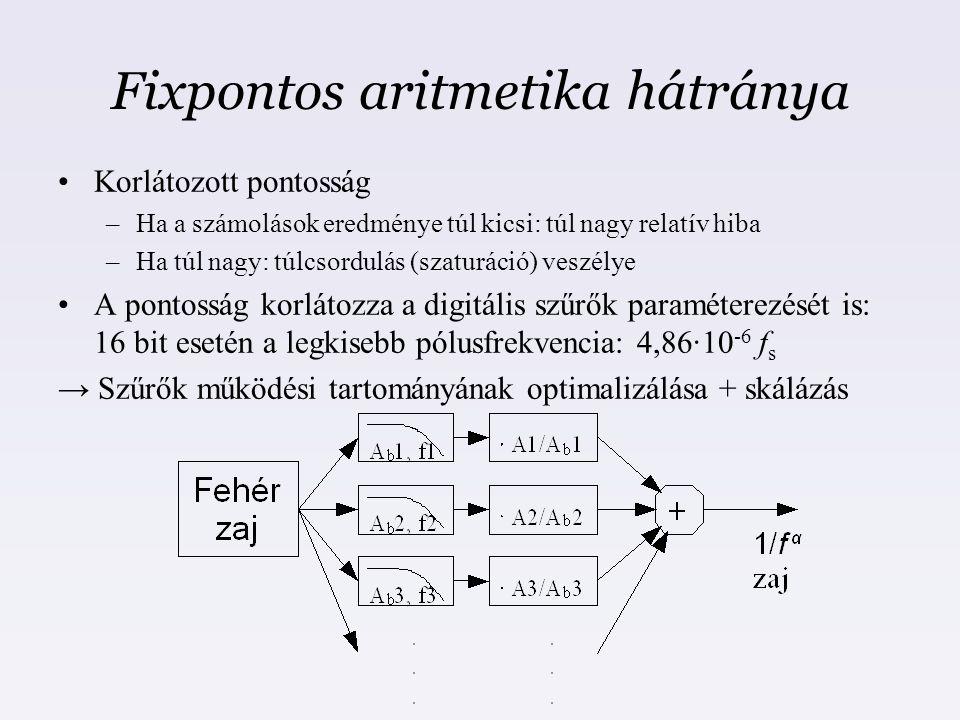 Fixpontos aritmetika hátránya Korlátozott pontosság –Ha a számolások eredménye túl kicsi: túl nagy relatív hiba –Ha túl nagy: túlcsordulás (szaturáció