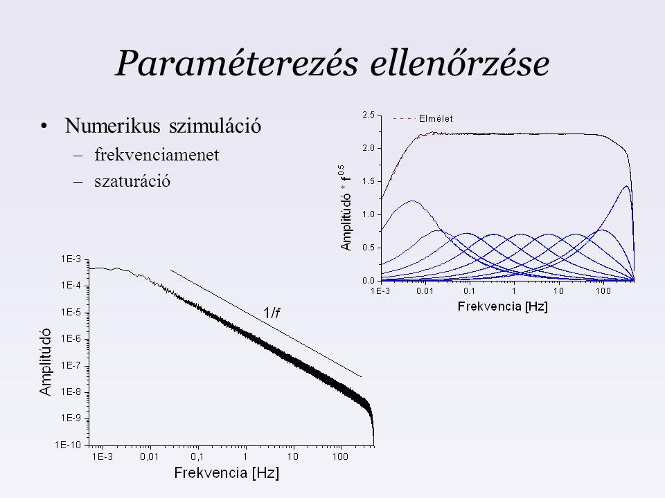 Paraméterezés ellenőrzése Numerikus szimuláció –frekvenciamenet –szaturáció