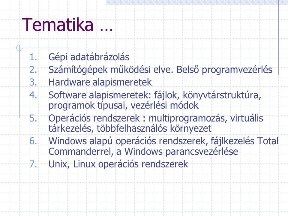 Tematika … 1.Gépi adatábrázolás 2.Számítógépek működési elve. Belső programvezérlés 3.Hardware alapismeretek 4.Software alapismeretek: fájlok, könyvtá