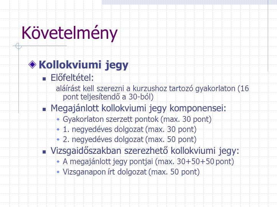 Követelmény Kollokviumi jegy Előfeltétel: aláírást kell szerezni a kurzushoz tartozó gyakorlaton (16 pont teljesítendő a 30-ból) Megajánlott kollokviu