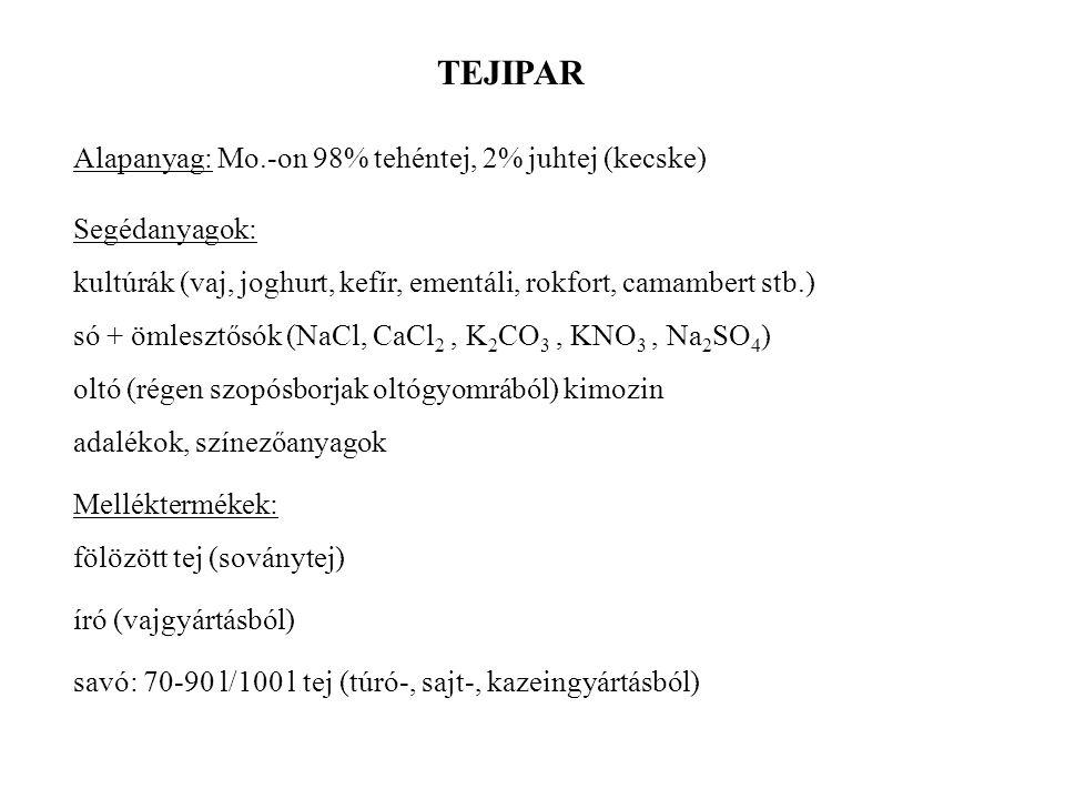 Újdonságok 1) Hmvhely.: Protein Kft., Kukori Kft.