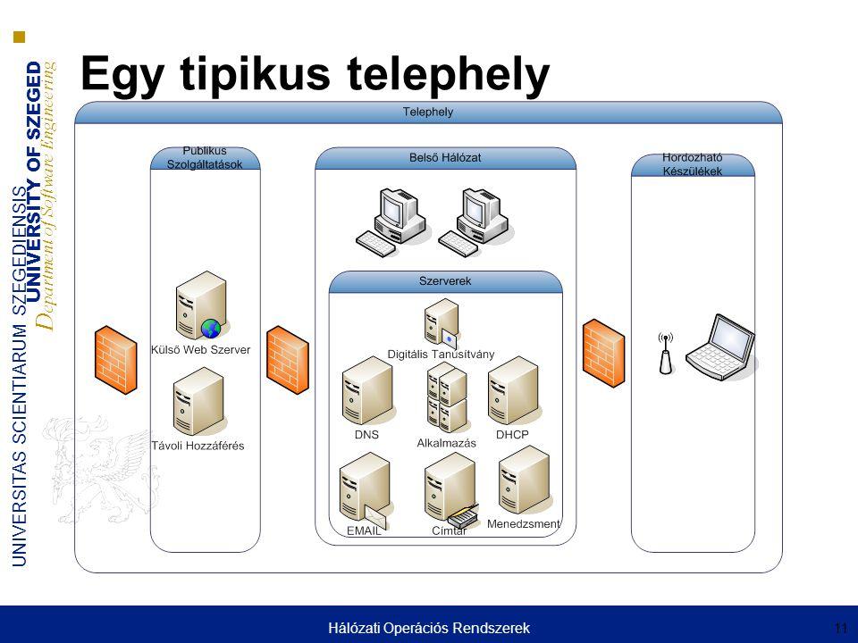 UNIVERSITY OF SZEGED D epartment of Software Engineering UNIVERSITAS SCIENTIARUM SZEGEDIENSIS 11 Egy tipikus telephely Hálózati Operációs Rendszerek
