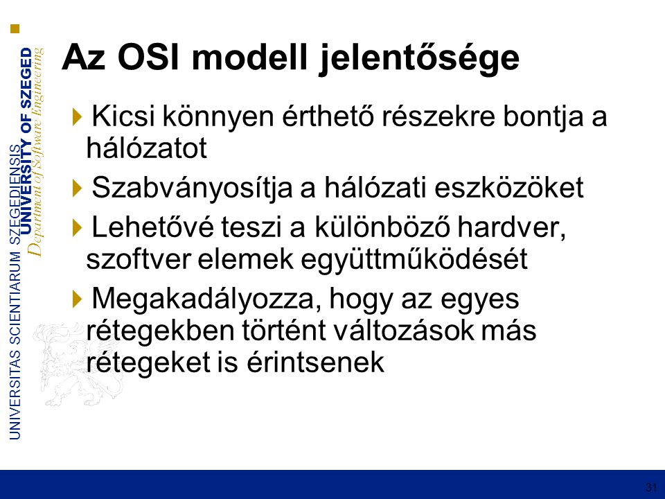 UNIVERSITY OF SZEGED D epartment of Software Engineering UNIVERSITAS SCIENTIARUM SZEGEDIENSIS 31 Az OSI modell jelentősége  Kicsi könnyen érthető rés