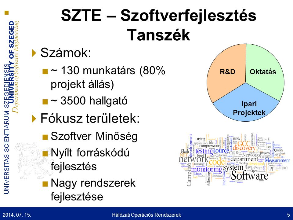 UNIVERSITY OF SZEGED D epartment of Software Engineering UNIVERSITAS SCIENTIARUM SZEGEDIENSIS 36 Fizikai réteg 10 Base 2 10 Base 5 10 Base T 1000 Base SX