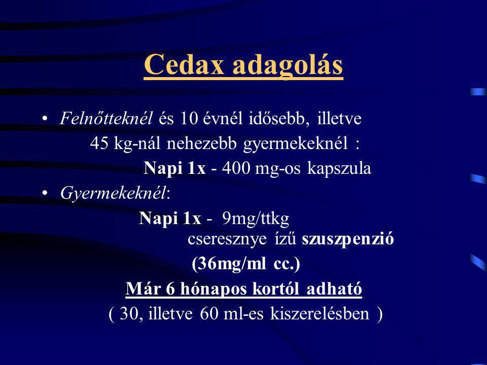 Cedax adagolás Felnőtteknél és 10 évnél idősebb, illetve 45 kg-nál nehezebb gyermekeknél : Napi 1x - 400 mg-os kapszula Gyermekeknél: Napi 1x - 9mg/ttkg cseresznye ízű szuszpenzió (36mg/ml cc.) Már 6 hónapos kortól adható ( 30, illetve 60 ml-es kiszerelésben )