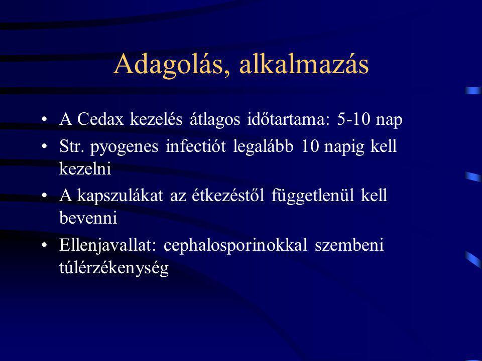 Adagolás, alkalmazás A Cedax kezelés átlagos időtartama: 5-10 nap Str.