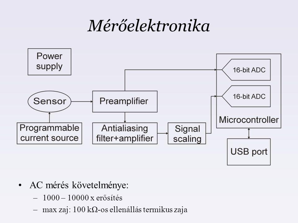 Mérőelektronika AC mérés követelménye: –1000 – 10000 x erősítés –max zaj: 100 kΩ-os ellenállás termikus zaja