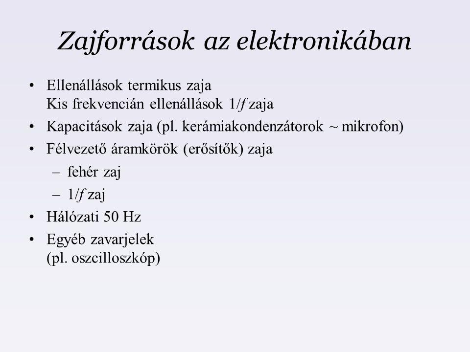 Zajforrások az elektronikában Ellenállások termikus zaja Kis frekvencián ellenállások 1/f zaja Kapacitások zaja (pl. kerámiakondenzátorok ~ mikrofon)