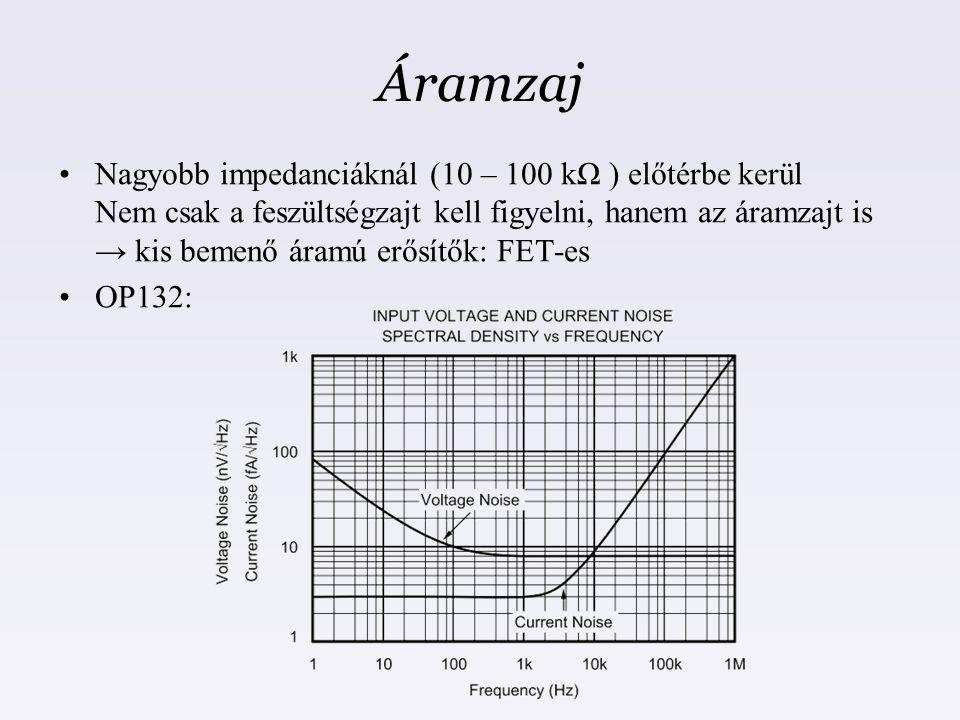 Áramzaj Nagyobb impedanciáknál (10 – 100 kΩ ) előtérbe kerül Nem csak a feszültségzajt kell figyelni, hanem az áramzajt is → kis bemenő áramú erősítők