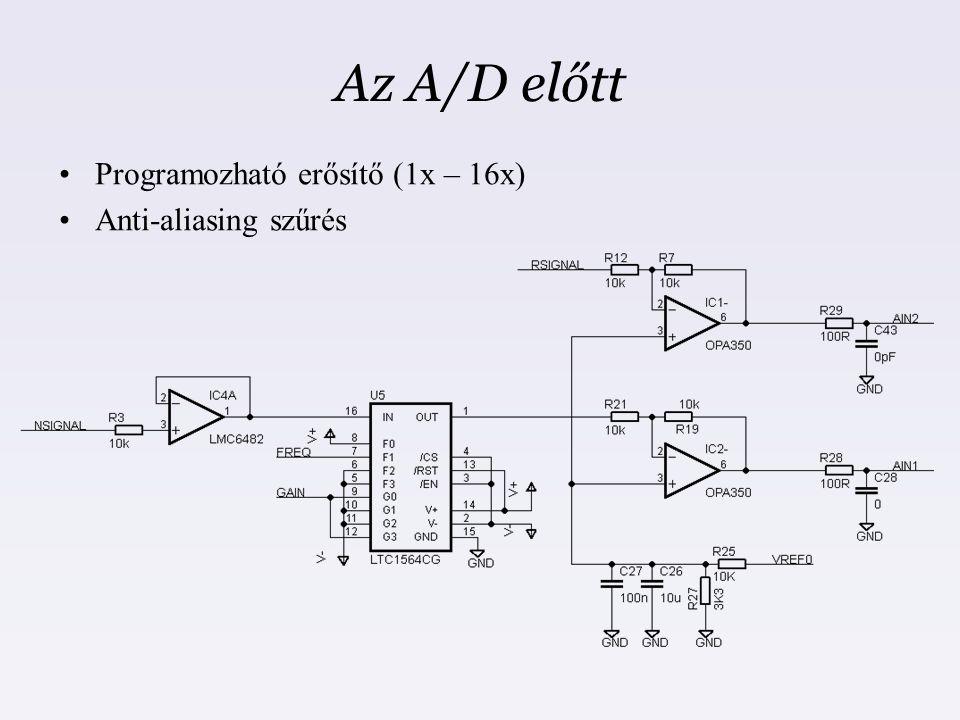 Az A/D előtt Programozható erősítő (1x – 16x) Anti-aliasing szűrés