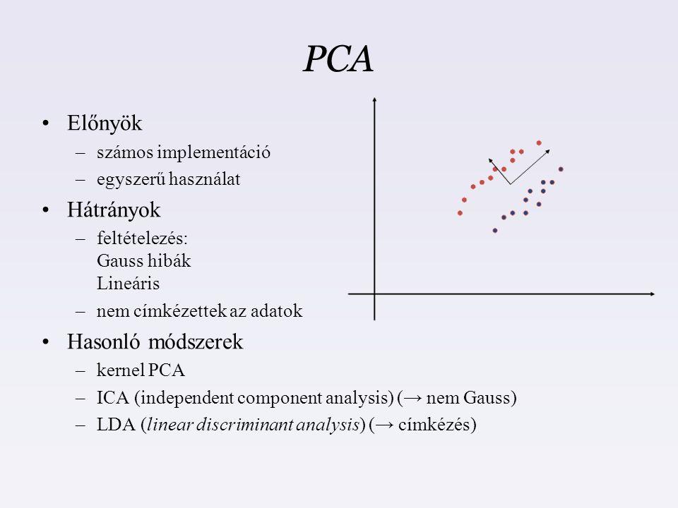 PCA Előnyök –számos implementáció –egyszerű használat Hátrányok –feltételezés: Gauss hibák Lineáris –nem címkézettek az adatok Hasonló módszerek –kern