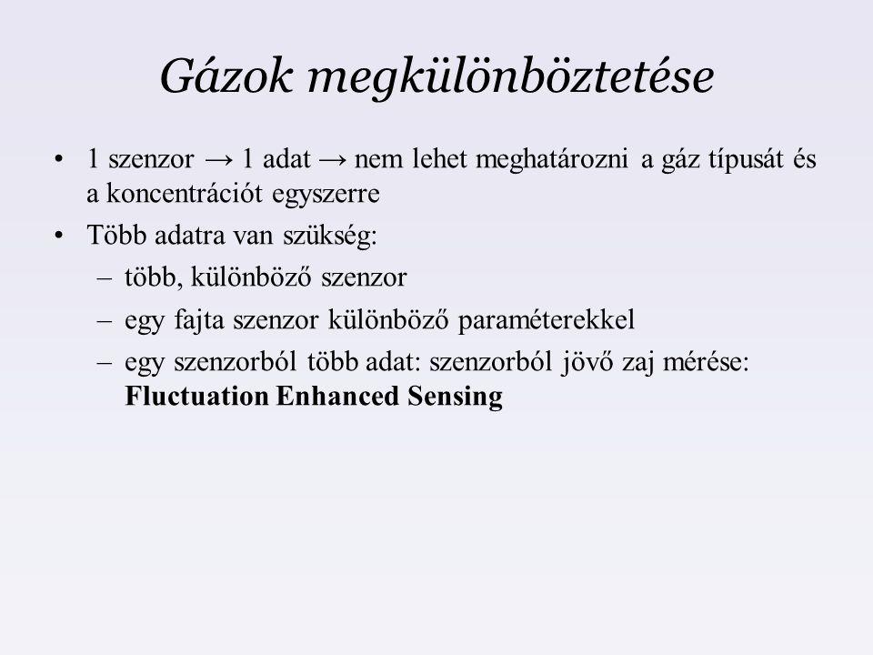 Gázok megkülönböztetése 1 szenzor → 1 adat → nem lehet meghatározni a gáz típusát és a koncentrációt egyszerre Több adatra van szükség: –több, különbö