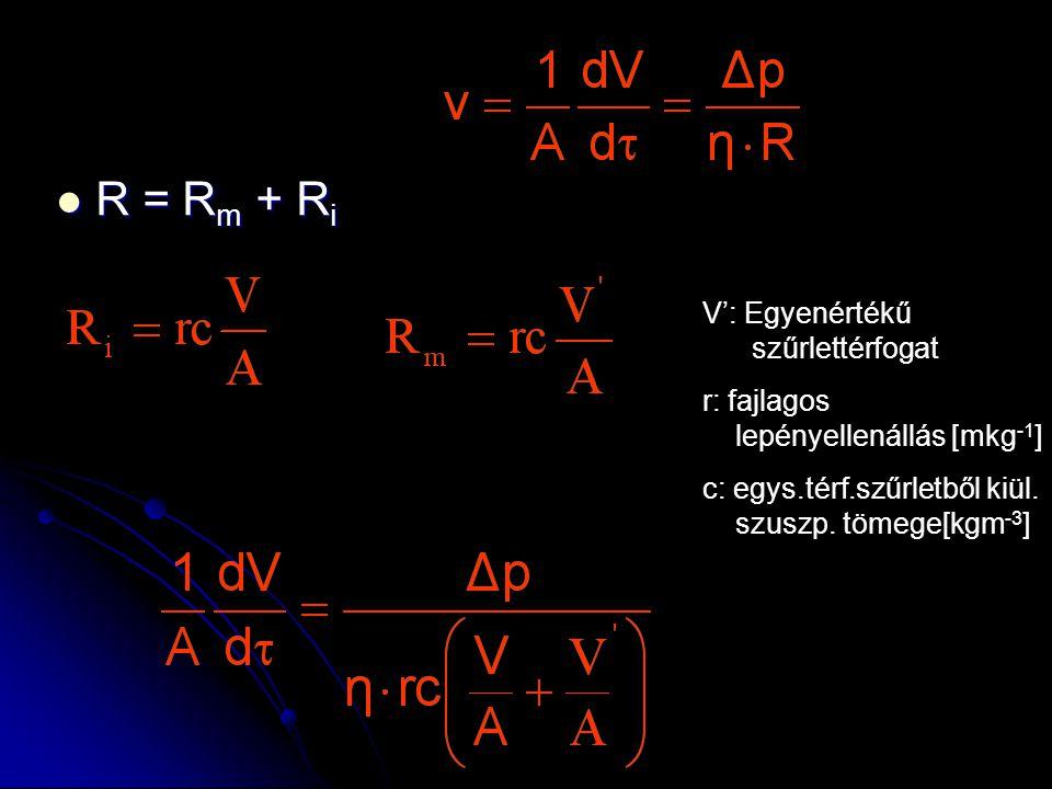 R = R m + R i R = R m + R i V': Egyenértékű szűrlettérfogat r: fajlagos lepényellenállás [mkg -1 ] c: egys.térf.szűrletből kiül. szuszp. tömege[kgm -3