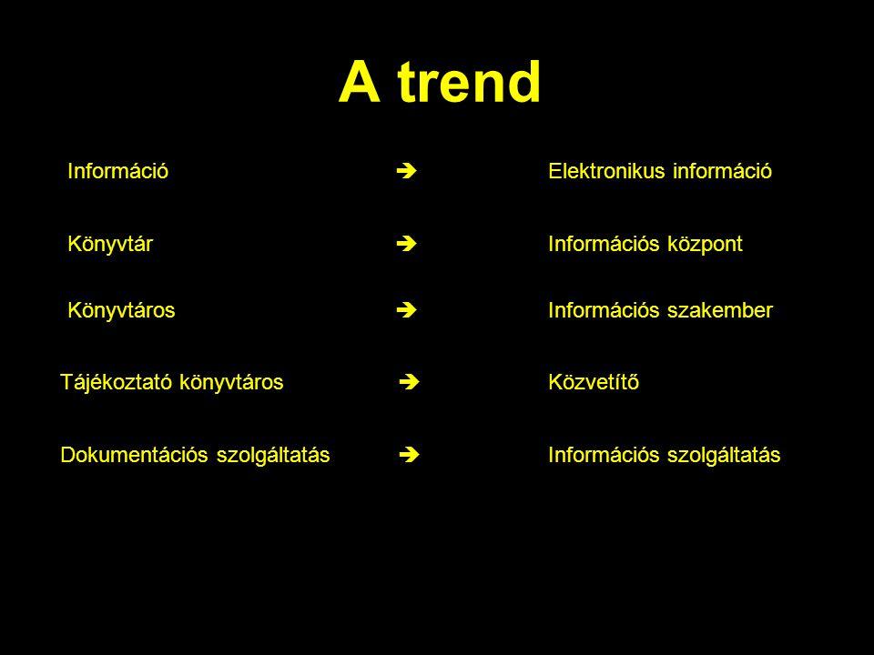 A trend Információ  Elektronikus információ Könyvtár  Információs központ Könyvtáros  Információs szakember Tájékoztató könyvtáros  Közvetítő Dokumentációs szolgáltatás  Információs szolgáltatás