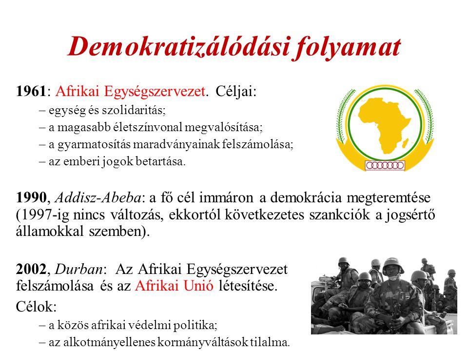 Demokratizálódási folyamat 1961: Afrikai Egységszervezet.
