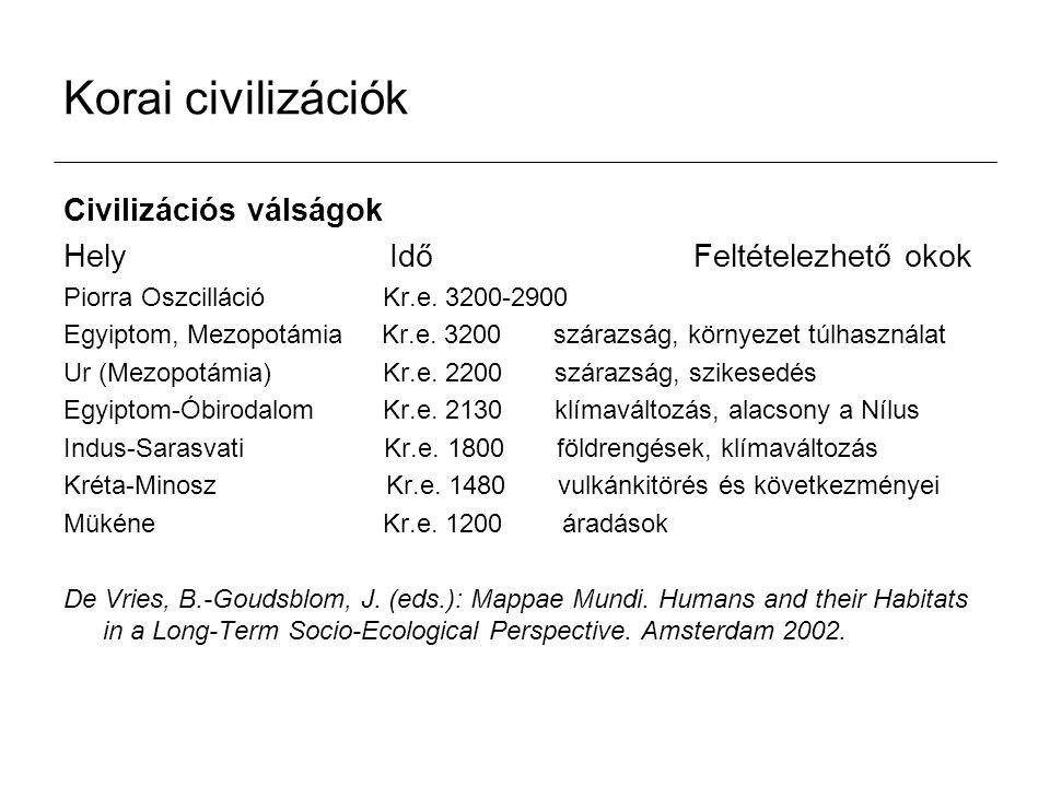 Korai civilizációk Civilizációs válságok Hely Idő Feltételezhető okok Piorra Oszcilláció Kr.e.