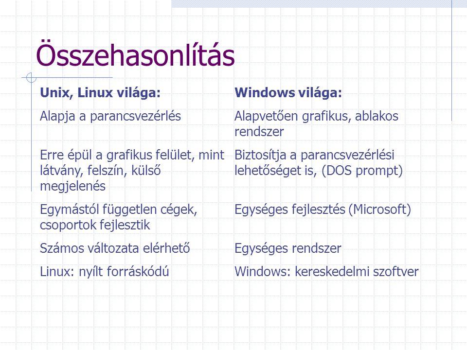 Összehasonlítás Unix, Linux világa: Alapja a parancsvezérlés Erre épül a grafikus felület, mint látvány, felszín, külső megjelenés Egymástól független cégek, csoportok fejlesztik Számos változata elérhető Linux: nyílt forráskódú Windows világa: Alapvetően grafikus, ablakos rendszer Biztosítja a parancsvezérlési lehetőséget is, (DOS prompt) Egységes fejlesztés (Microsoft) Egységes rendszer Windows: kereskedelmi szoftver