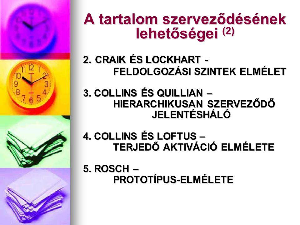 A tartalom szerveződésének lehetőségei (2) 2. CRAIK ÉS LOCKHART - FELDOLGOZÁSI SZINTEK ELMÉLET 3. COLLINS ÉS QUILLIAN – HIERARCHIKUSAN SZERVEZŐDŐ JELE