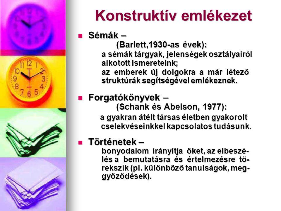 Konstruktív emlékezet Sémák – Sémák – (Barlett,1930-as évek): (Barlett,1930-as évek): a sémák tárgyak, jelenségek osztályairól a sémák tárgyak, jelens