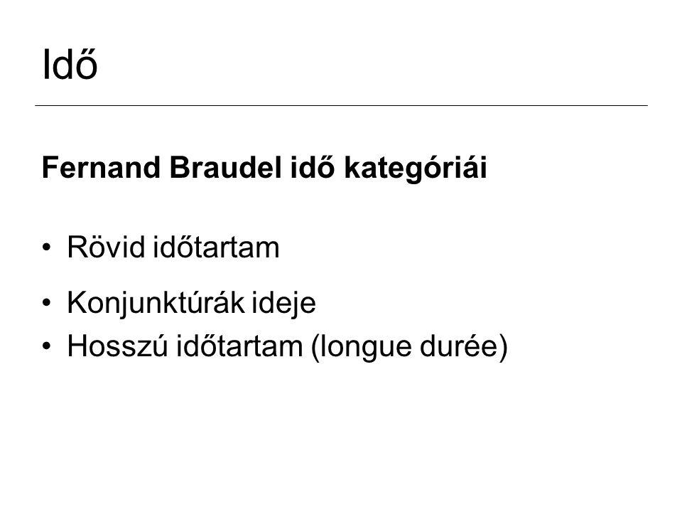 Idő Fernand Braudel idő kategóriái Rövid időtartam Konjunktúrák ideje Hosszú időtartam (longue durée)