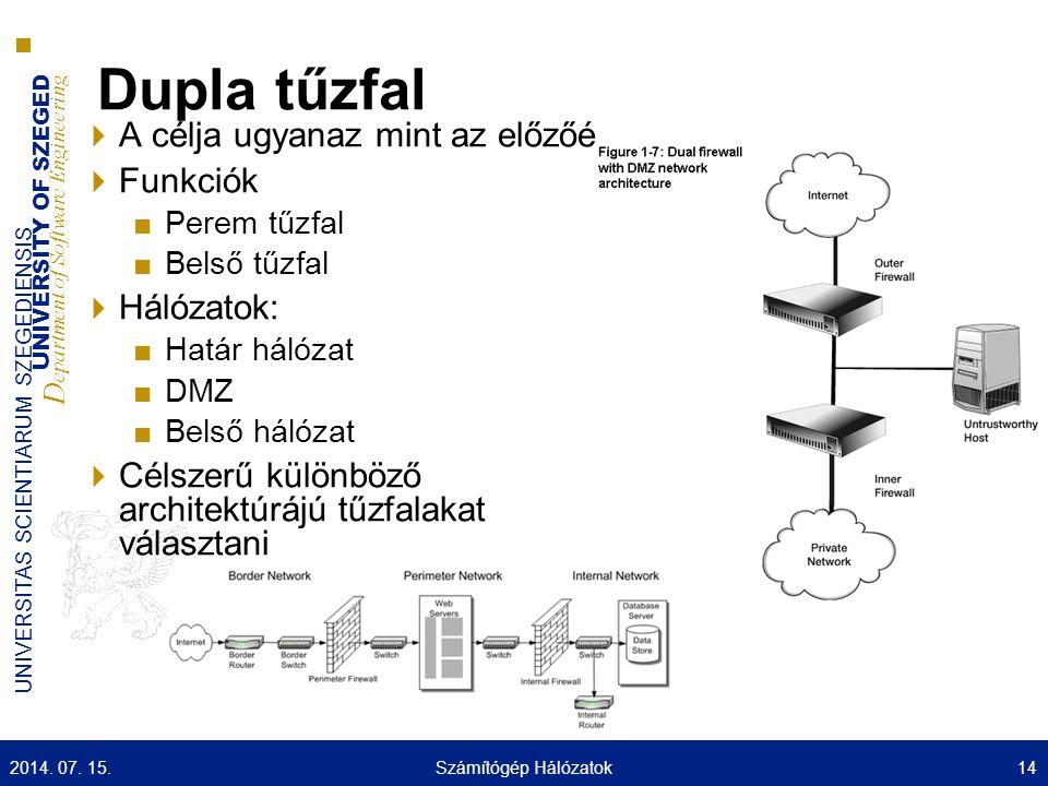 UNIVERSITY OF SZEGED D epartment of Software Engineering UNIVERSITAS SCIENTIARUM SZEGEDIENSIS Dupla tűzfal  A célja ugyanaz mint az előzőé  Funkciók