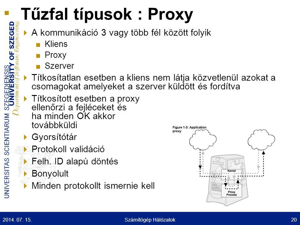 UNIVERSITY OF SZEGED D epartment of Software Engineering UNIVERSITAS SCIENTIARUM SZEGEDIENSIS Tűzfal típusok : Proxy  A kommunikáció 3 vagy több fél