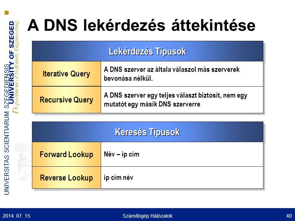 UNIVERSITY OF SZEGED D epartment of Software Engineering UNIVERSITAS SCIENTIARUM SZEGEDIENSIS A DNS lekérdezés áttekintése Lekérdezés Típusok Iterative Query A DNS szerver az általa válaszol más szerverek bevonása nélkül.