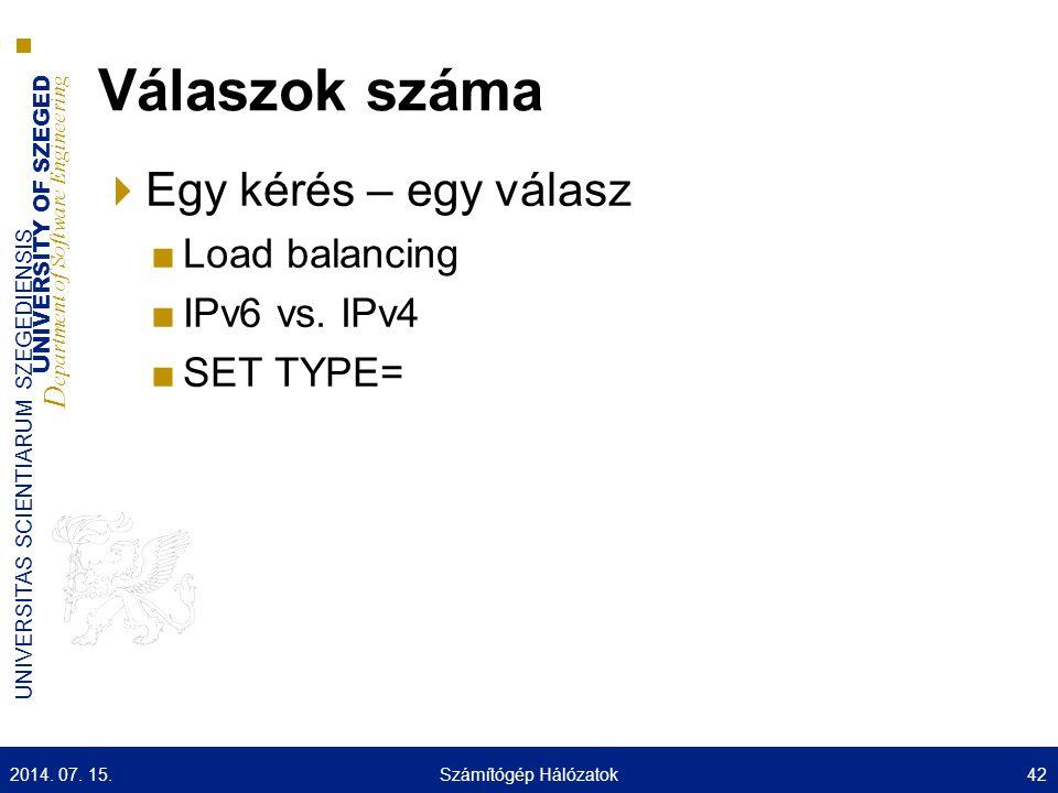 UNIVERSITY OF SZEGED D epartment of Software Engineering UNIVERSITAS SCIENTIARUM SZEGEDIENSIS Válaszok száma  Egy kérés – egy válasz ■Load balancing ■IPv6 vs.