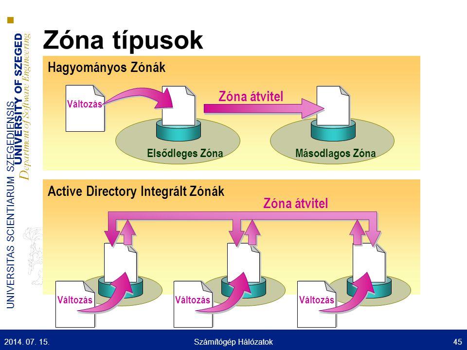 UNIVERSITY OF SZEGED D epartment of Software Engineering UNIVERSITAS SCIENTIARUM SZEGEDIENSIS Zóna típusok Hagyományos Zónák Elsődleges ZónaMásodlagos Zóna Változás Zóna átvitel Active Directory Integrált Zónák Változás Zóna átvitel 2014.