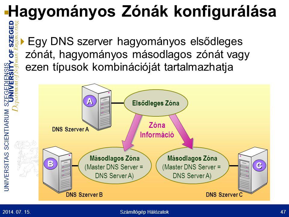 UNIVERSITY OF SZEGED D epartment of Software Engineering UNIVERSITAS SCIENTIARUM SZEGEDIENSIS 47 Hagyományos Zónák konfigurálása  Egy DNS szerver hagyományos elsődleges zónát, hagyományos másodlagos zónát vagy ezen típusok kombinációját tartalmazhatja DNS Szerver A A DNS Szerver B B Másodlagos Zóna (Master DNS Server = DNS Server A) C DNS Szerver C Másodlagos Zóna (Master DNS Server = DNS Server A) Elsődleges Zóna Zóna Információ 2014.