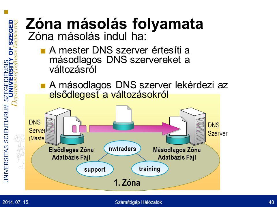 UNIVERSITY OF SZEGED D epartment of Software Engineering UNIVERSITAS SCIENTIARUM SZEGEDIENSIS 48 Zóna másolás folyamata Zóna másolás indul ha: ■A mester DNS szerver értesíti a másodlagos DNS szervereket a változásról ■A másodlagos DNS szerver lekérdezi az elsődlegest a változásokról DNS Server (Master) nwtraders training support Elsődleges Zóna Adatbázis Fájl Másodlagos Zóna Adatbázis Fájl DNS Szerver 1.