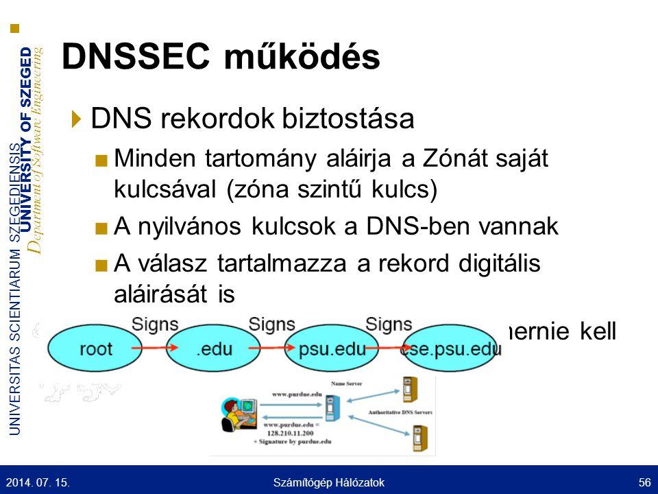 UNIVERSITY OF SZEGED D epartment of Software Engineering UNIVERSITAS SCIENTIARUM SZEGEDIENSIS DNSSEC működés  DNS rekordok biztostása ■Minden tartomány aláirja a Zónát saját kulcsával (zóna szintű kulcs) ■A nyilvános kulcsok a DNS-ben vannak ■A válasz tartalmazza a rekord digitális aláirását is ■Legalább egy nyilvános kulcsot ismernie kell 2014.