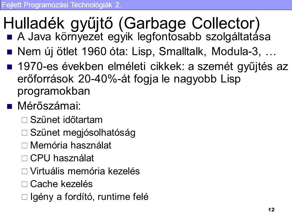 Fejlett Programozási Technológiák 2. 12 Hulladék gyűjtő (Garbage Collector) A Java környezet egyik legfontosabb szolgáltatása Nem új ötlet 1960 óta: L