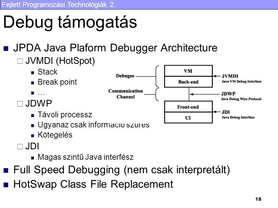 Fejlett Programozási Technológiák 2. 18 Debug támogatás JPDA Java Plaform Debugger Architecture  JVMDI (HotSpot) Stack Break point …  JDWP Távoli pr