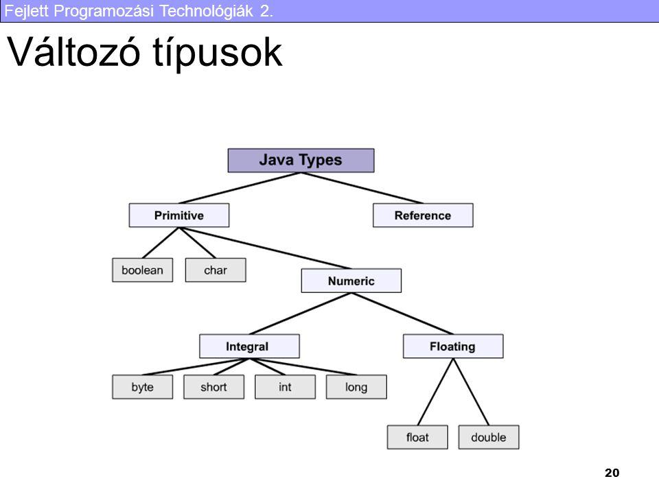 Fejlett Programozási Technológiák 2. 20 Változó típusok