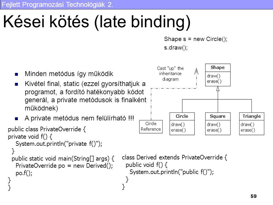 Fejlett Programozási Technológiák 2. 59 Kései kötés (late binding) Shape s = new Circle(); s.draw(); Minden metódus így működik Kivétel final, static