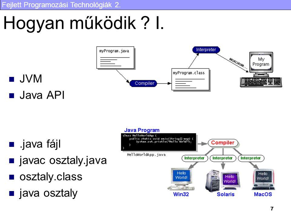 Fejlett Programozási Technológiák 2. 7 Hogyan működik ? I. JVM Java API.java fájl javac osztaly.java osztaly.class java osztaly