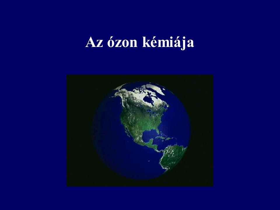 Az ózon története 1786 M.