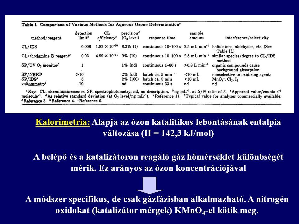 Kalorimetria: Alapja az ózon katalitikus lebontásának entalpia változása (H = 142,3 kJ/mol) A belépő és a katalizátoron reagáló gáz hőmérséklet különbségét mérik.