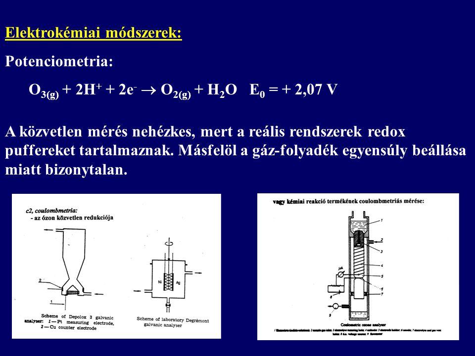 Elektrokémiai módszerek: Potenciometria: O 3(g) + 2H + + 2e -  O 2(g) + H 2 O E 0 = + 2,07 V A közvetlen mérés nehézkes, mert a reális rendszerek redox puffereket tartalmaznak.