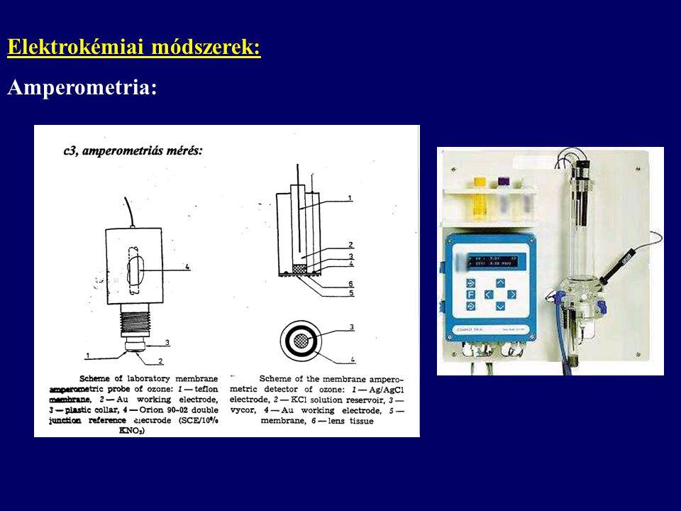 Elektrokémiai módszerek: Amperometria: