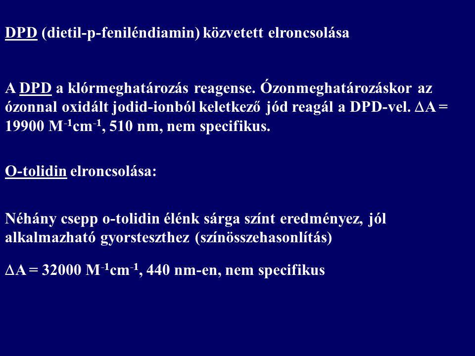 DPD (dietil-p-feniléndiamin) közvetett elroncsolása A DPD a klórmeghatározás reagense.