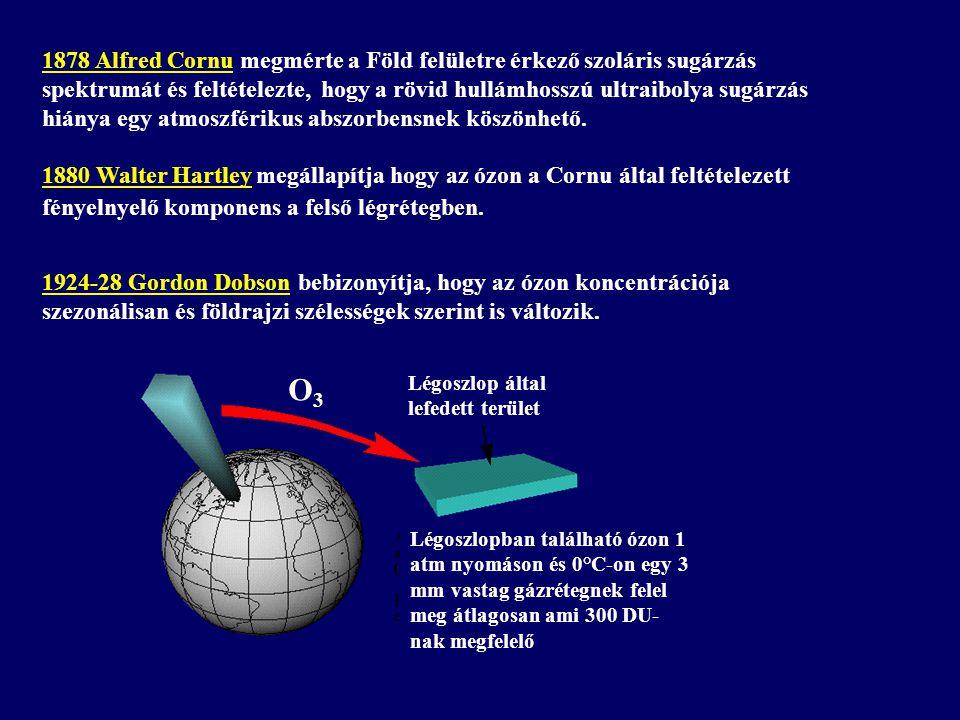 Dobson Egység 1 Dobson Egység (Unit) (DU) 0,01 mm ózon rétegvastagság (standard hőmérsékleten és nyomáson) normál tartomány 300-tól 500 Dobson egység jelenleg ppm koncentráció egységben mérik a sztratoszférában G.M.B.