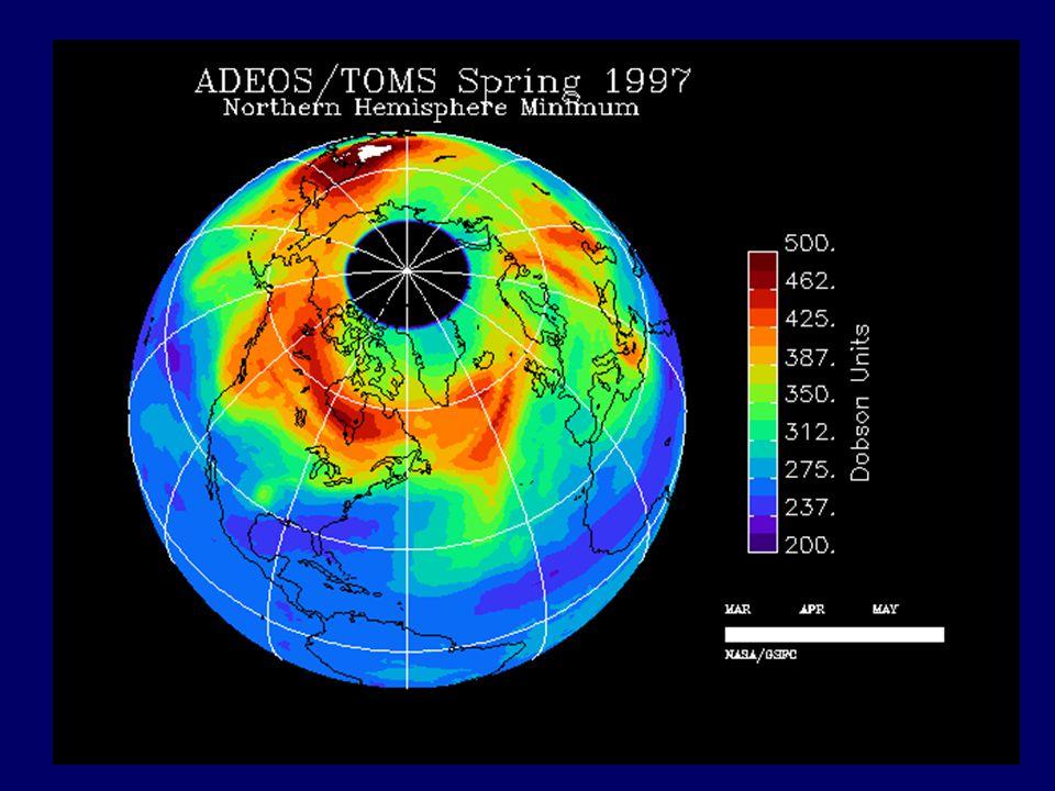 Az ózon optikai tulajdonságai Az ózon gázfázisban az onfravörös, látható és ultraibolya sugárzást egyaránt elnyeli.