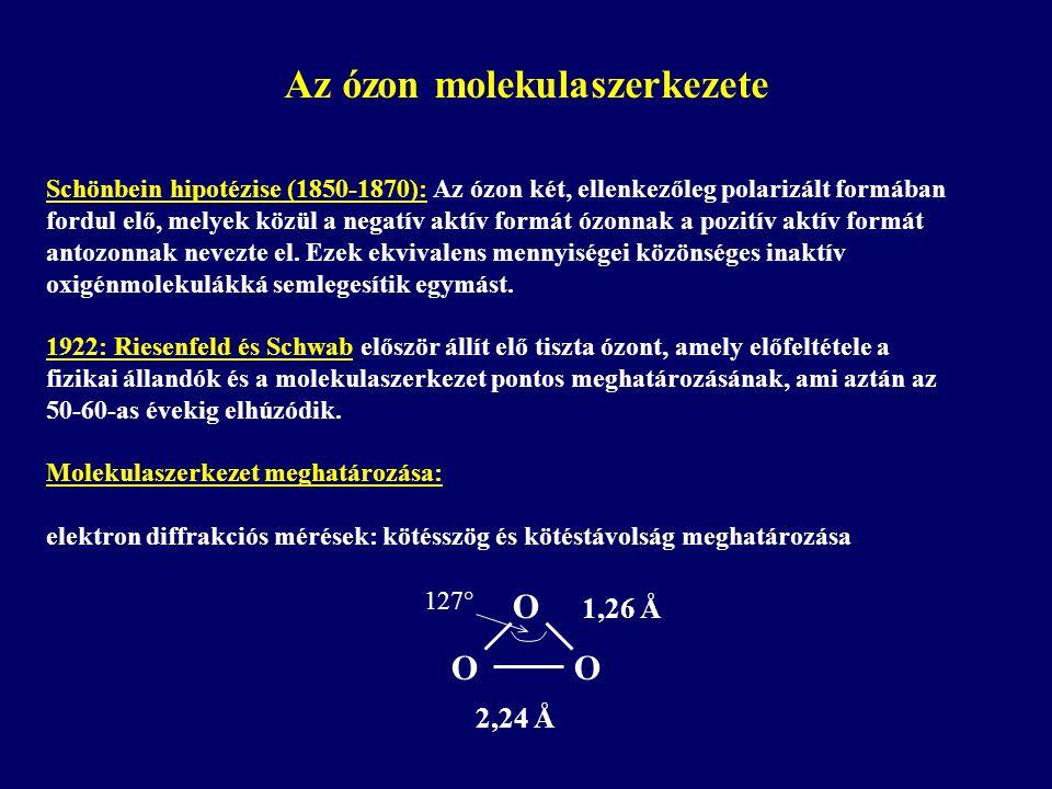 Az ózon molekulaszerkezete Schönbein hipotézise (1850-1870): Az ózon két, ellenkezőleg polarizált formában fordul elő, melyek közül a negatív aktív formát ózonnak a pozitív aktív formát antozonnak nevezte el.