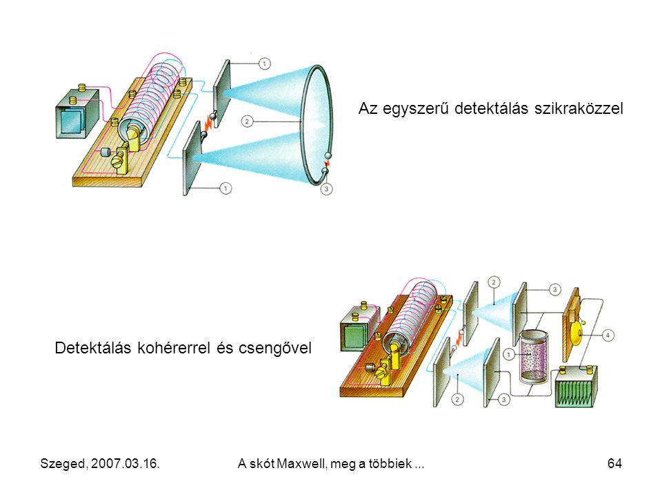 Szeged, 2007.03.16. A skót Maxwell, meg a többiek... 63 Augusto Righi (olasz) (1850 – 1920) Righi-féle oszcillátor