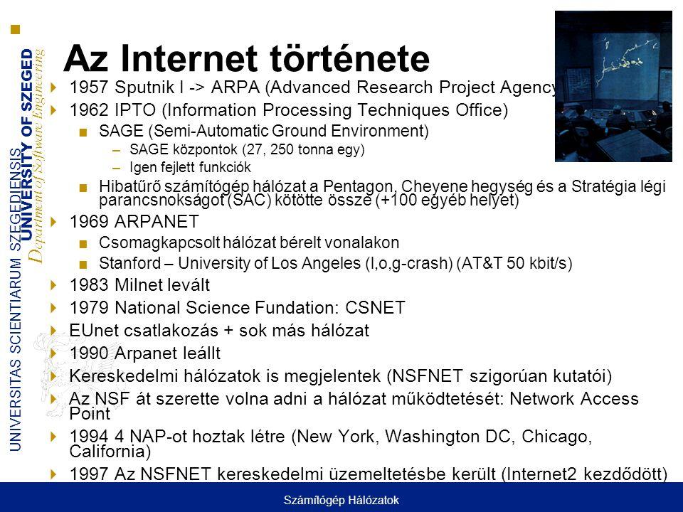 UNIVERSITY OF SZEGED D epartment of Software Engineering UNIVERSITAS SCIENTIARUM SZEGEDIENSIS Az Internet története  1957 Sputnik I -> ARPA (Advanced
