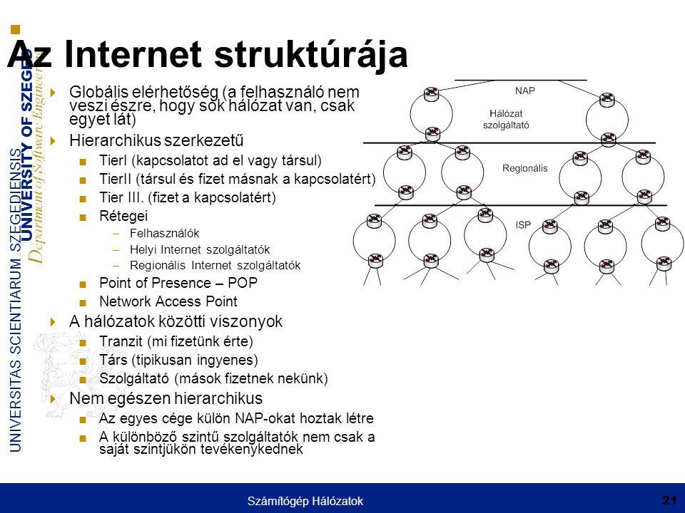 UNIVERSITY OF SZEGED D epartment of Software Engineering UNIVERSITAS SCIENTIARUM SZEGEDIENSIS 21 Az Internet struktúrája  Globális elérhetőség (a felhasználó nem veszi észre, hogy sok hálózat van, csak egyet lát)  Hierarchikus szerkezetű ■TierI (kapcsolatot ad el vagy társul) ■TierII (társul és fizet másnak a kapcsolatért) ■Tier III.