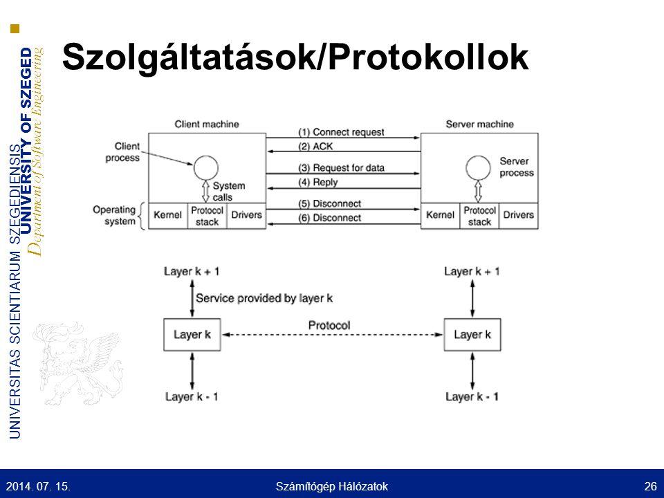 UNIVERSITY OF SZEGED D epartment of Software Engineering UNIVERSITAS SCIENTIARUM SZEGEDIENSIS Szolgáltatások/Protokollok 2014.